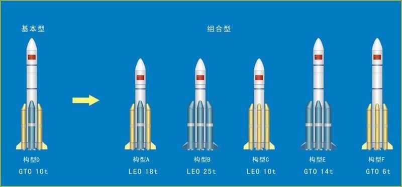 Китайските спътници
