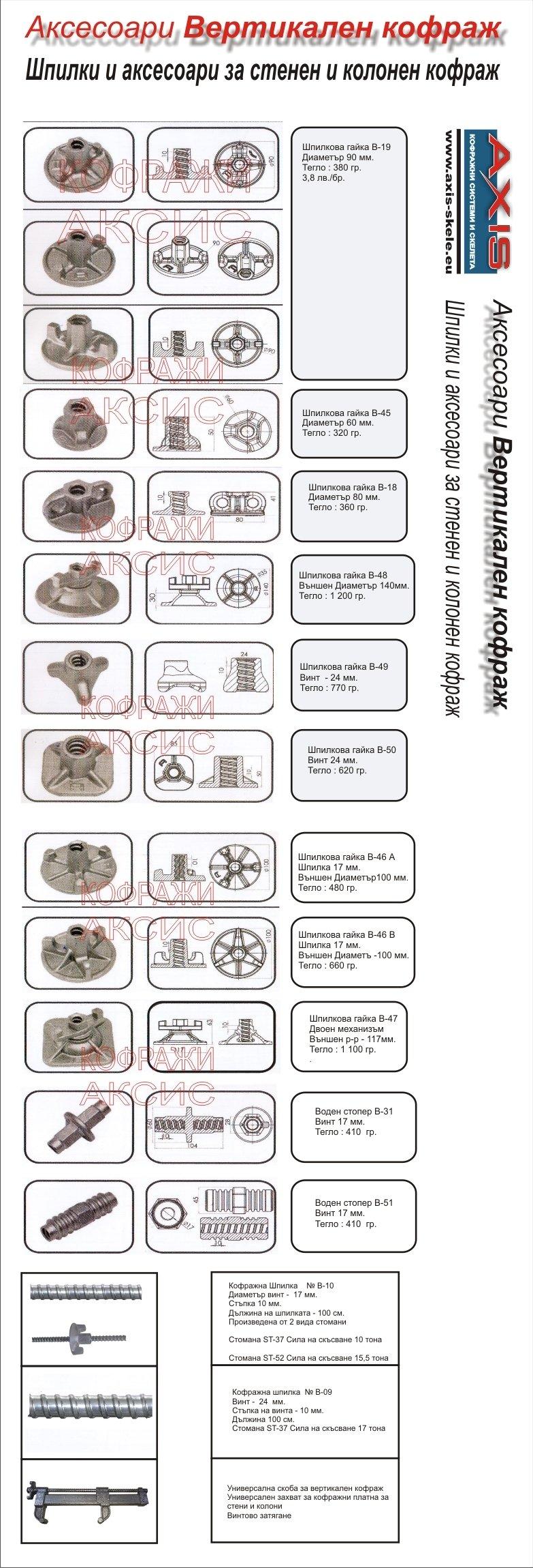 Вертикален кофраж за стени и колони /аксесоари/