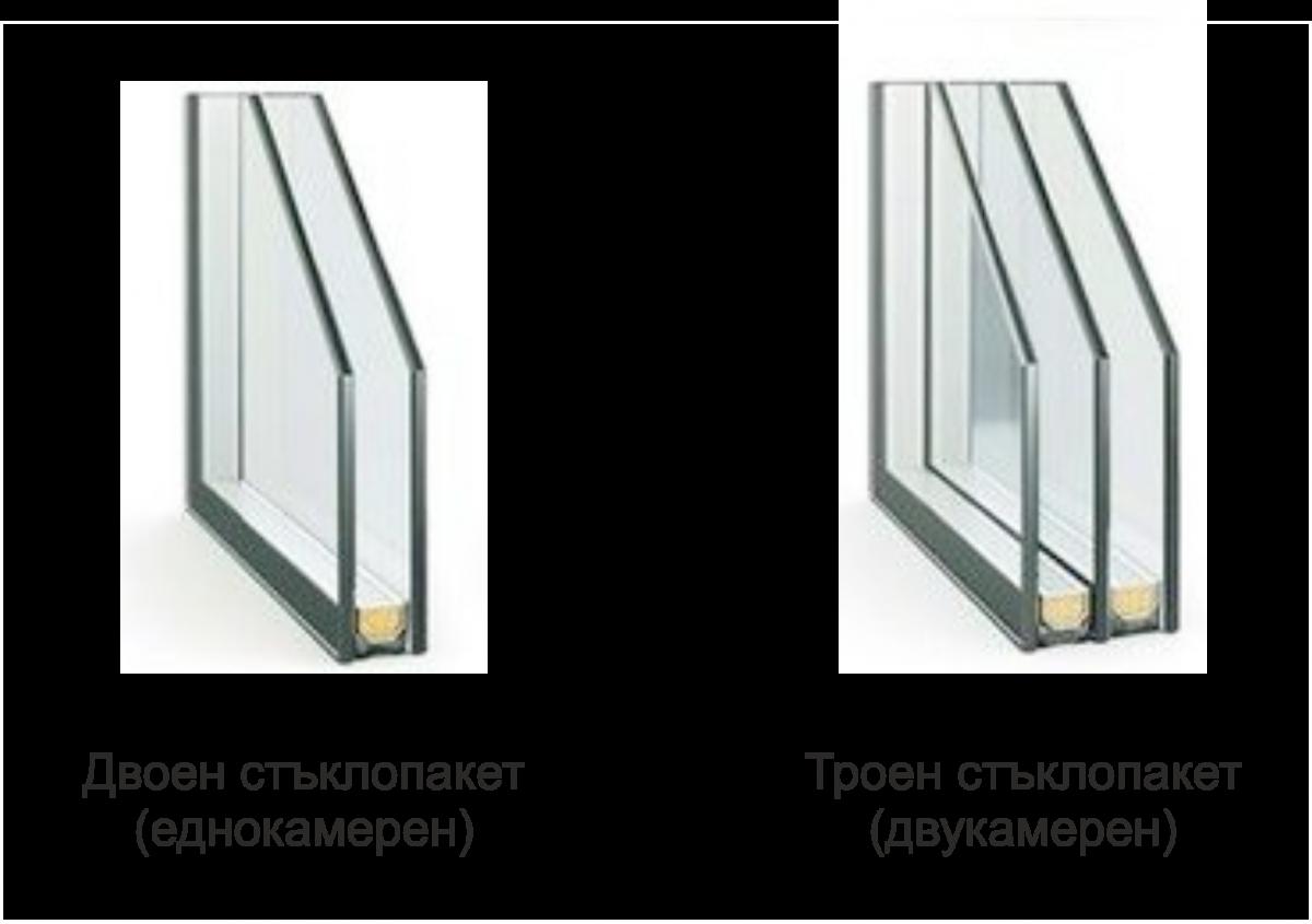 Какъв стъклопакет да избера?