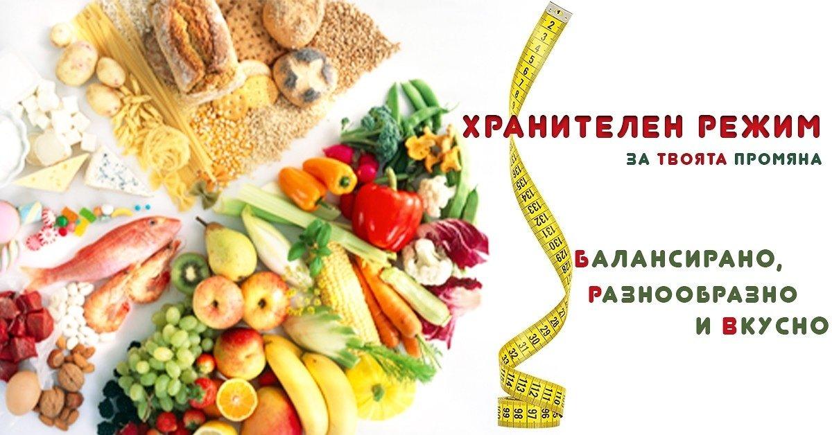 Хранителен режим за бързо отслабване